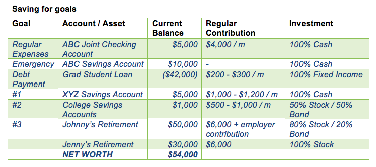 How To Create A One Page Financial Plan Money Matters For