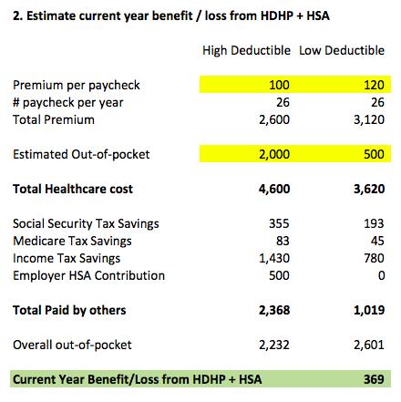 HDHP+HSA2