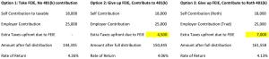 FEIE vs 401(k) - change return